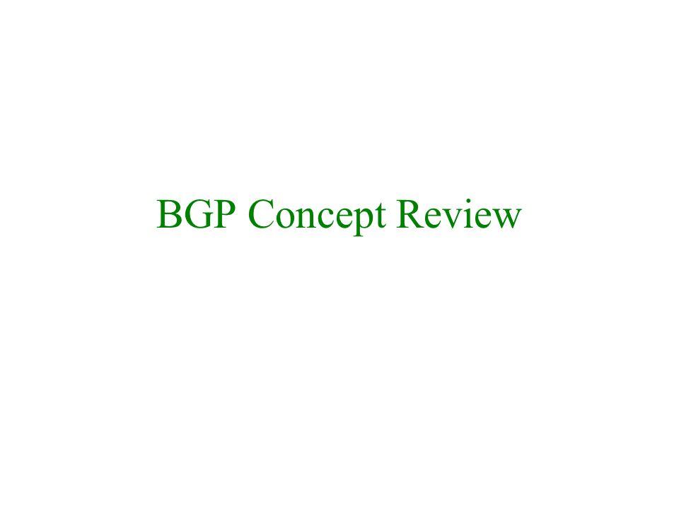 BGP Concept Review