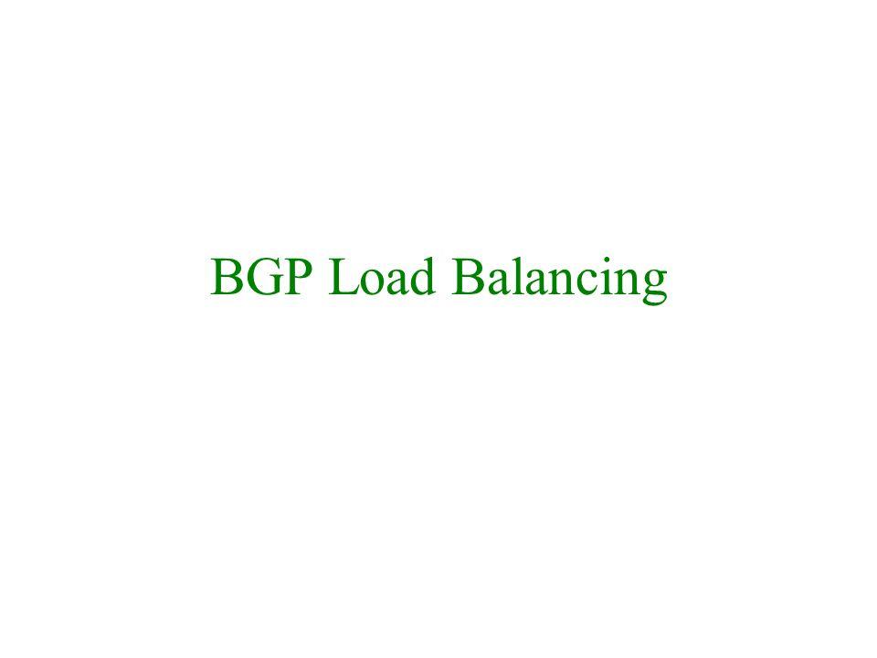 BGP Load Balancing
