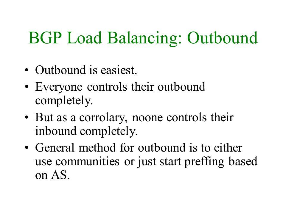 BGP Load Balancing: Outbound