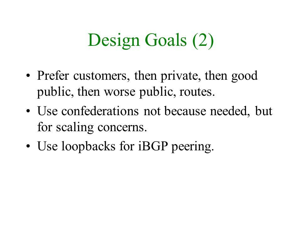Design Goals (2) Prefer customers, then private, then good public, then worse public, routes.