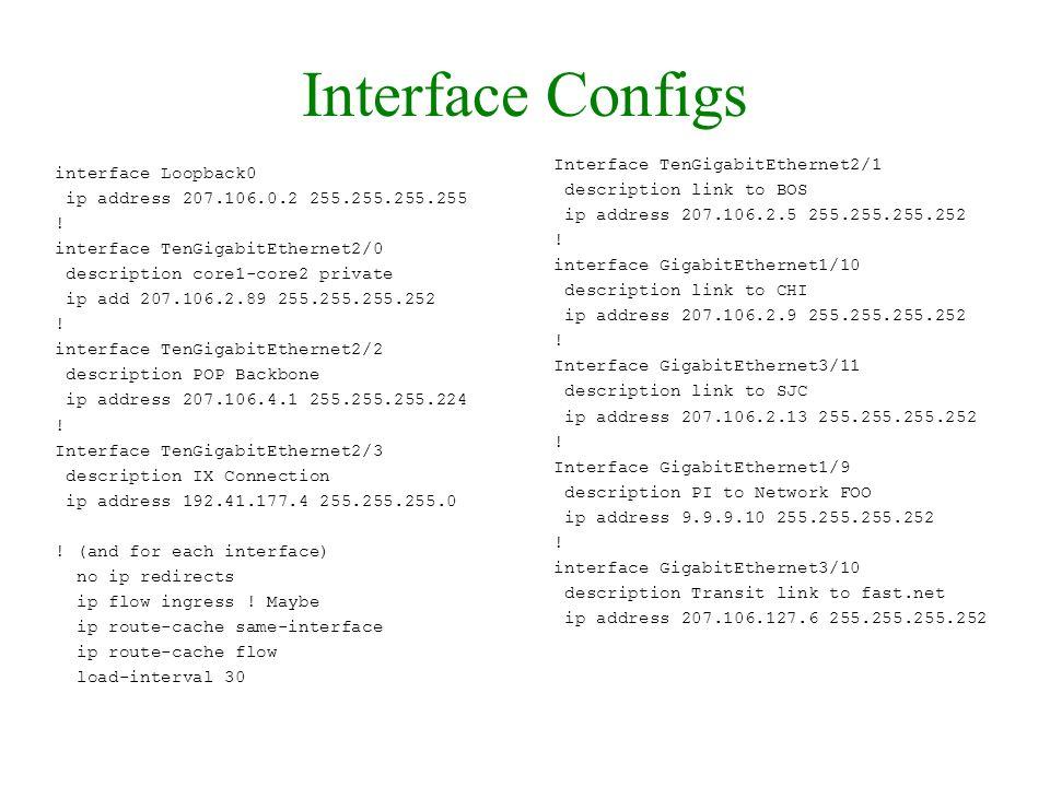 Interface Configs Interface TenGigabitEthernet2/1 interface Loopback0