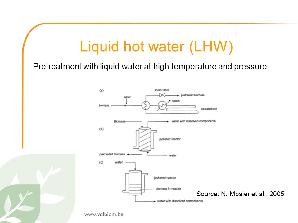 Pretreatment with liquid water at high temperature and pressure