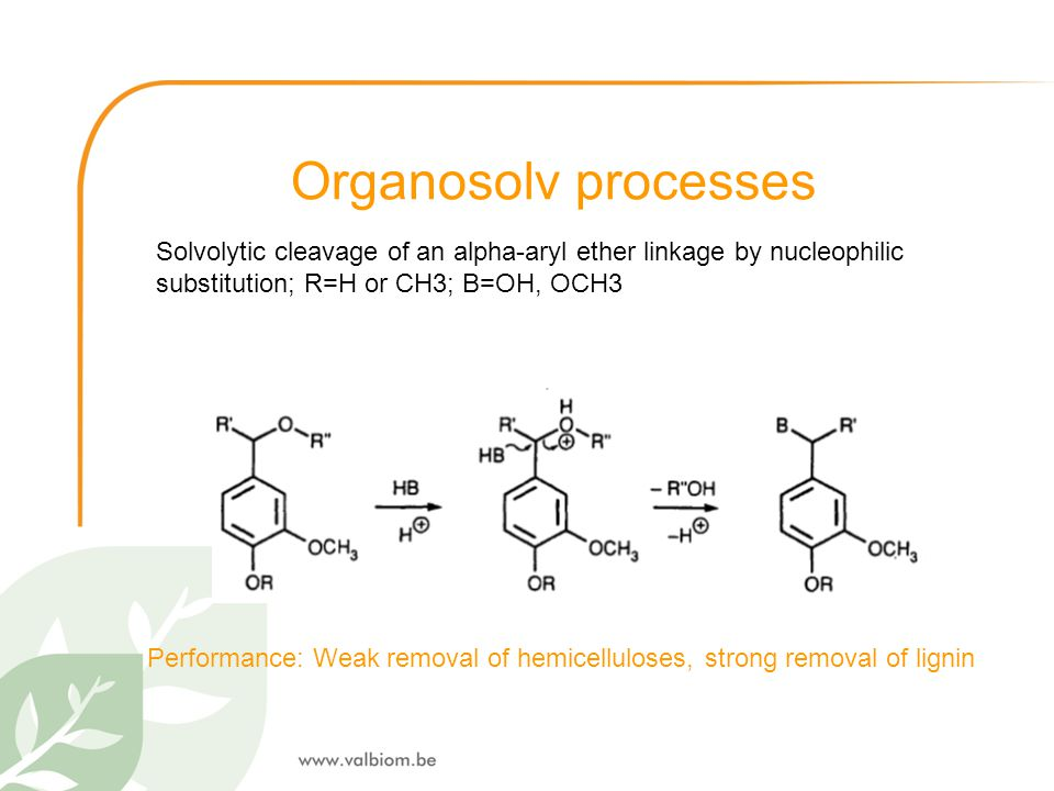 Organosolv processes Solvolytic cleavage of an alpha-aryl ether linkage by nucleophilic substitution; R=H or CH3; B=OH, OCH3.