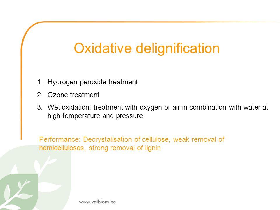 Oxidative delignification