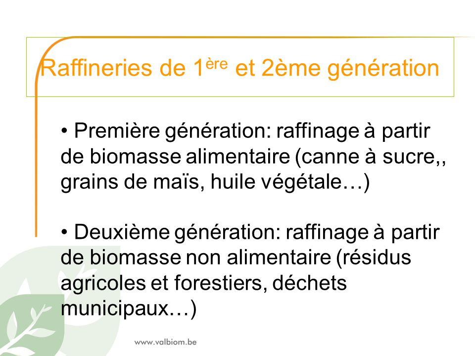 Raffineries de 1ère et 2ème génération