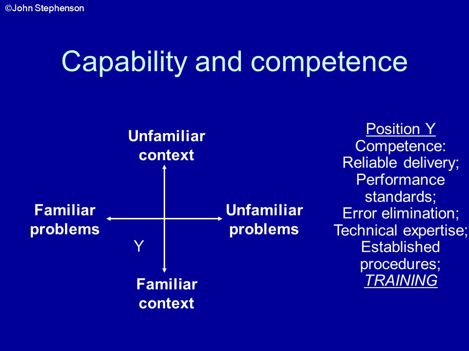 Capability and competence