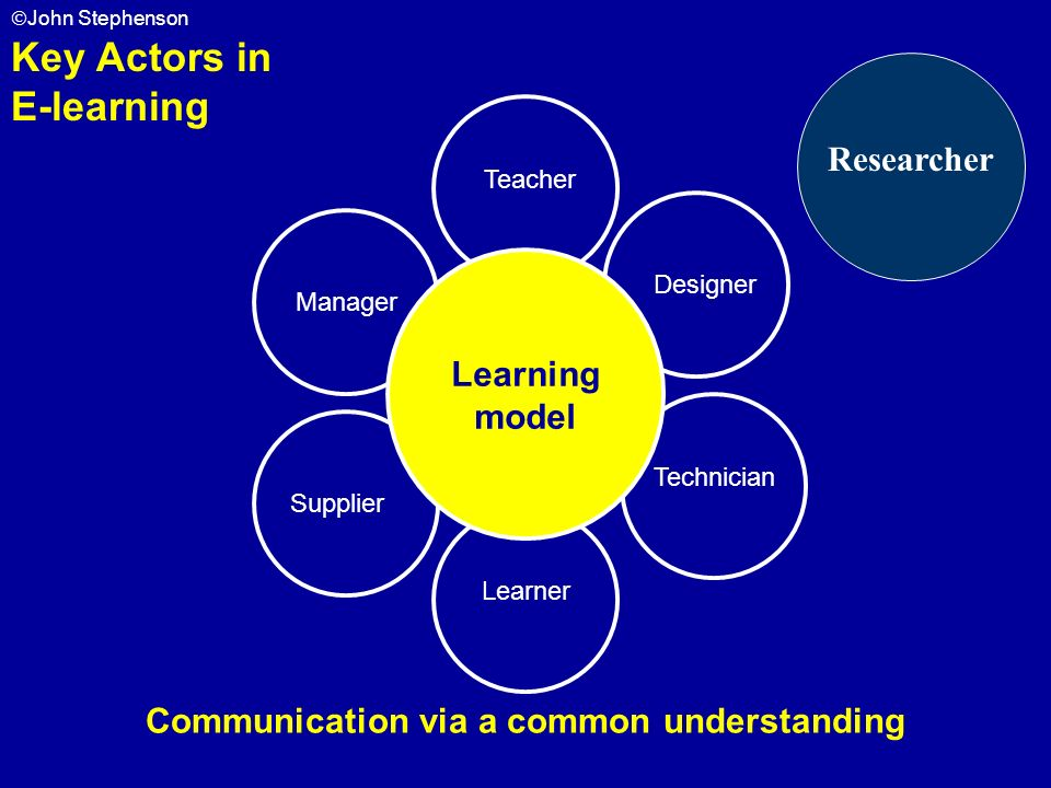 Communication via a common understanding