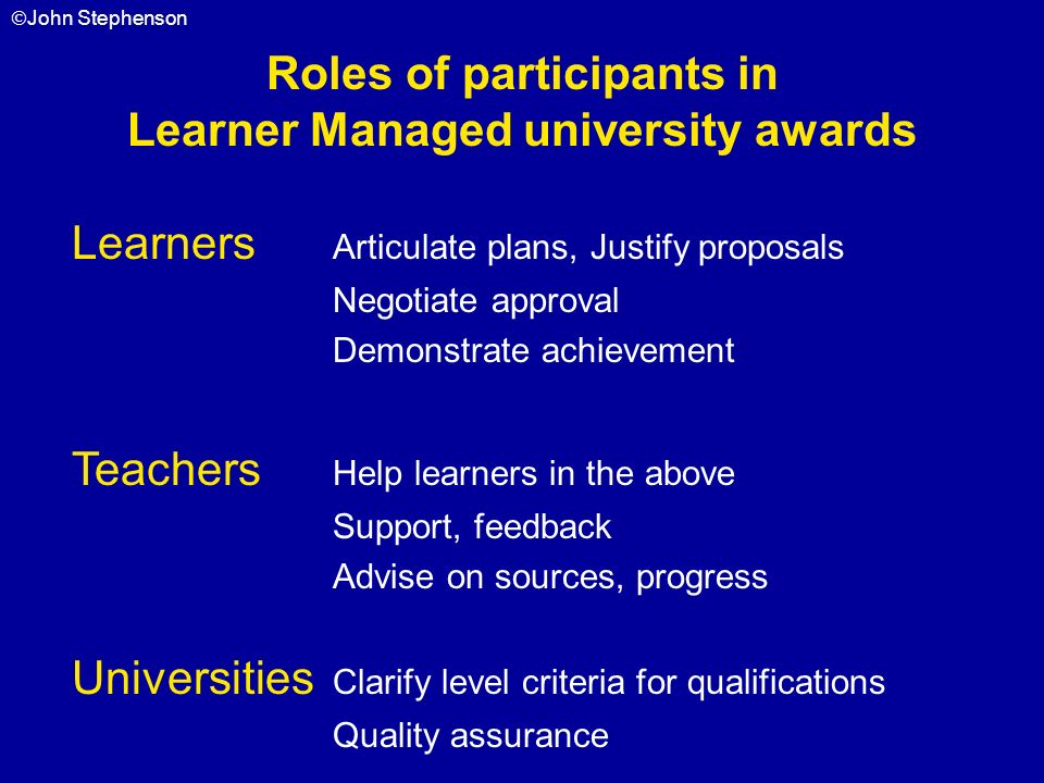 Roles of participants in Learner Managed university awards