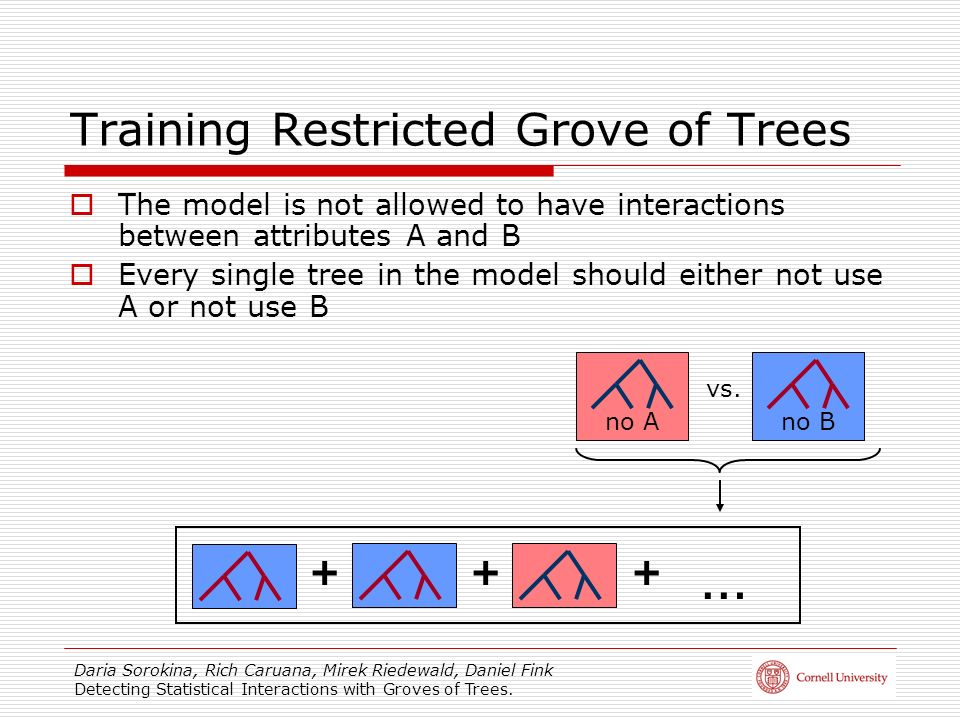 Training Restricted Grove of Trees