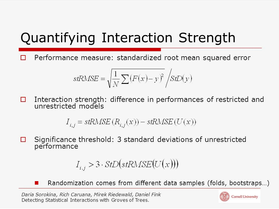 Quantifying Interaction Strength