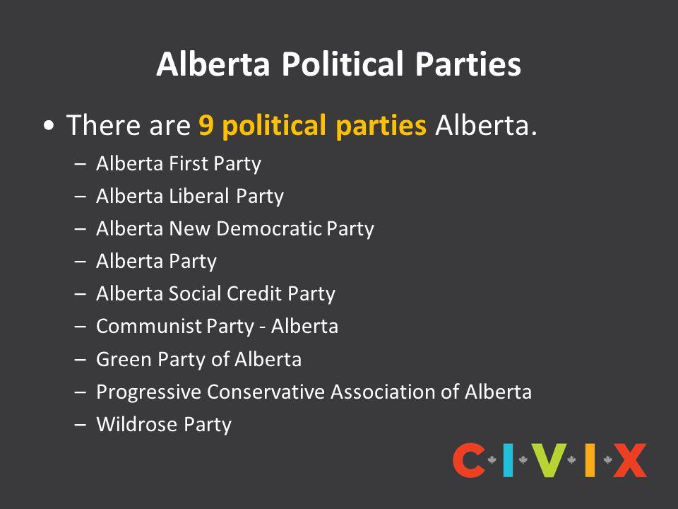Alberta Political Parties