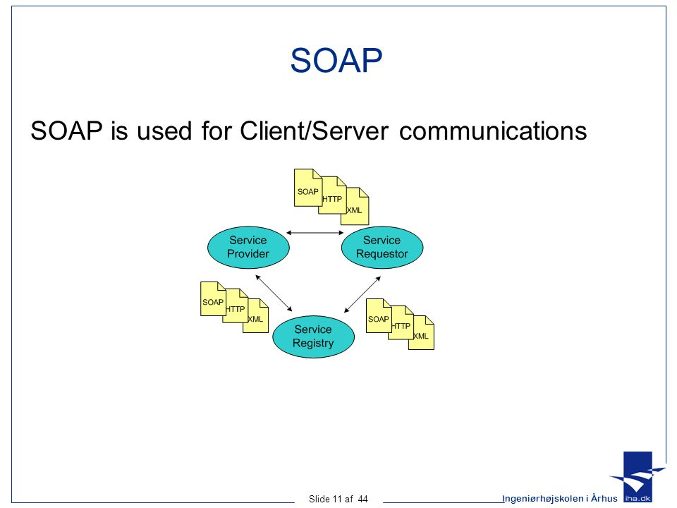 SOAP SOAP is used for Client/Server communications