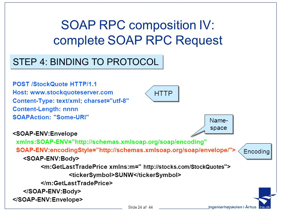 SOAP RPC composition IV: complete SOAP RPC Request