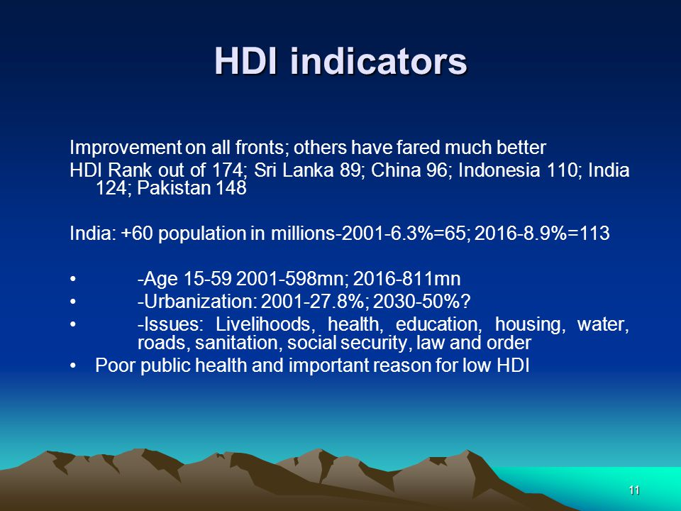 HDI indicators Improvement on all fronts; others have fared much better.
