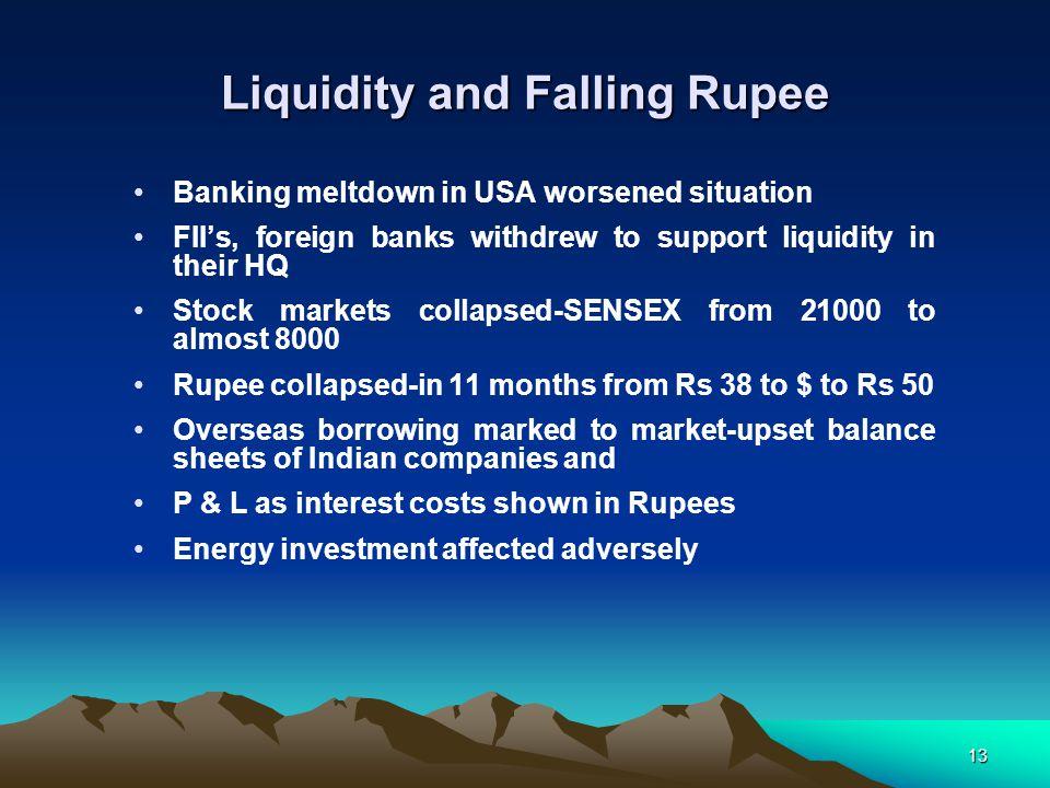 Liquidity and Falling Rupee