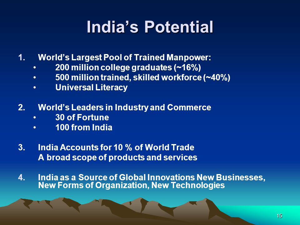 India's Potential World's Largest Pool of Trained Manpower: