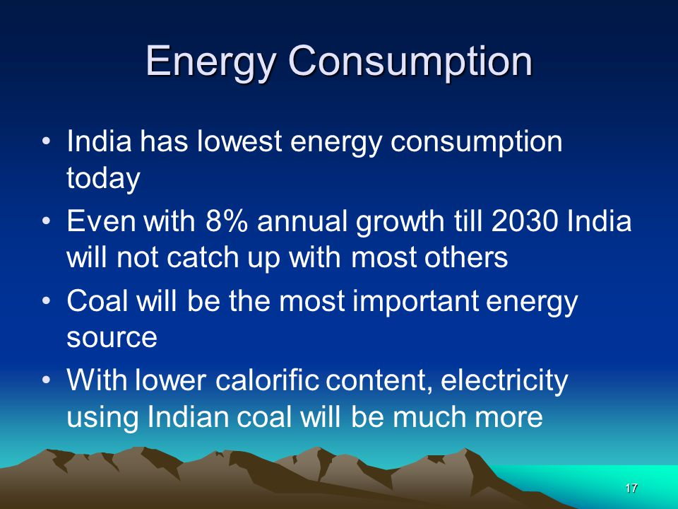 Energy Consumption India has lowest energy consumption today