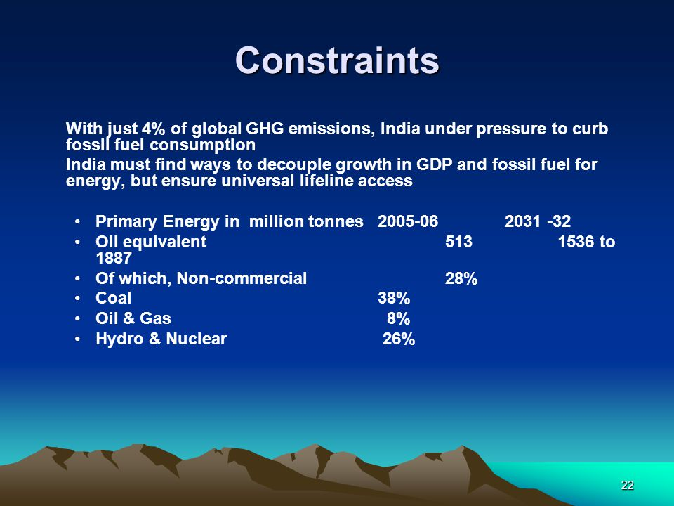 Constraints With just 4% of global GHG emissions, India under pressure to curb fossil fuel consumption.