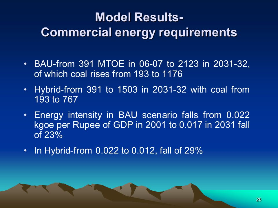 Model Results- Commercial energy requirements