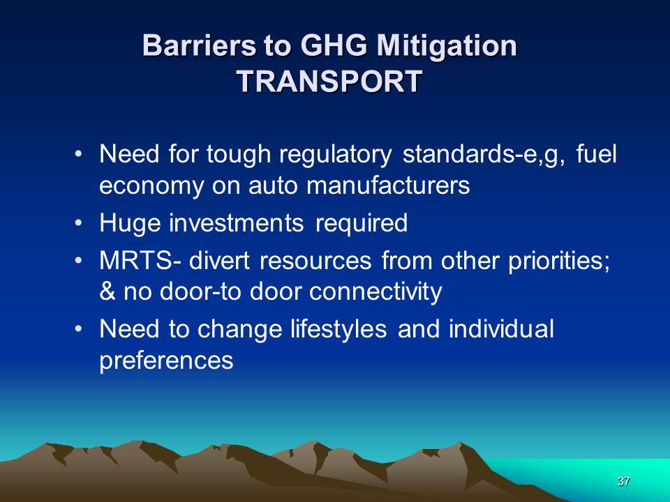 Barriers to GHG Mitigation TRANSPORT