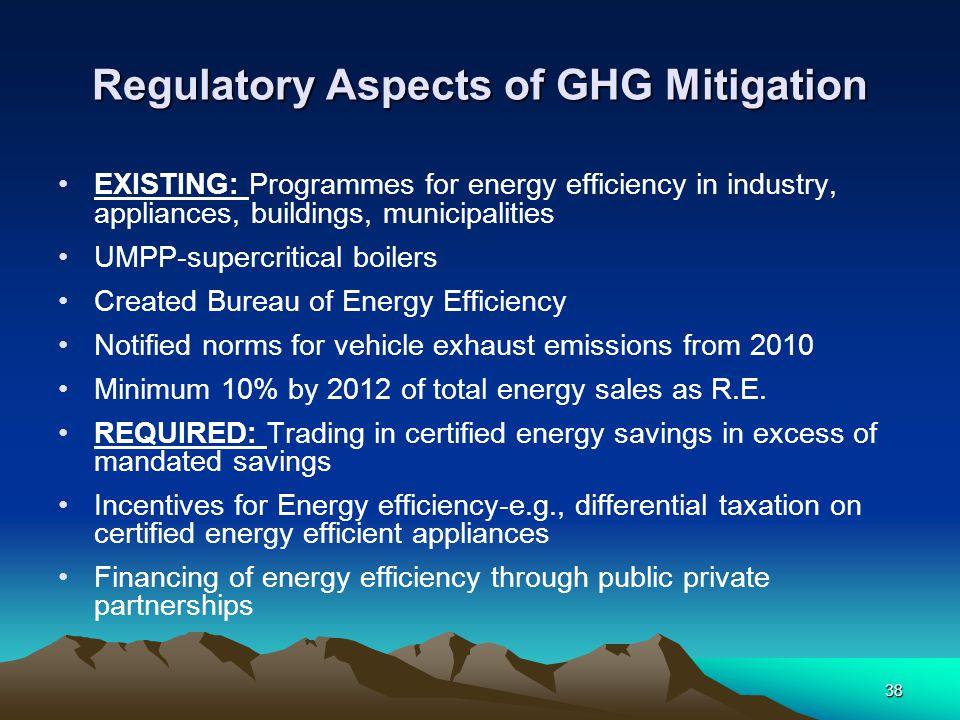 Regulatory Aspects of GHG Mitigation