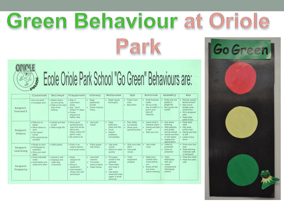 Green Behaviour at Oriole Park