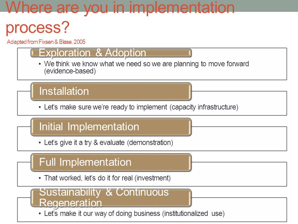 Where are you in implementation process