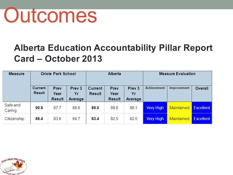 Outcomes Alberta Education Accountability Pillar Report Card – October 2013. Measure. Oriole Park School.