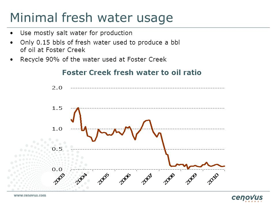 Minimal fresh water usage