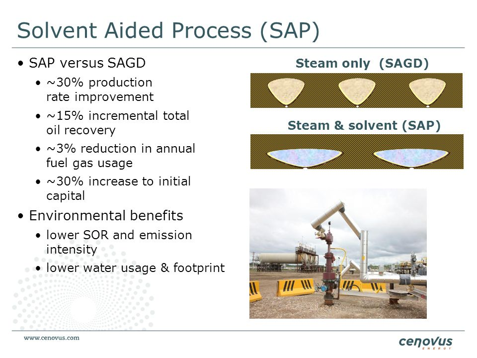 Solvent Aided Process (SAP)