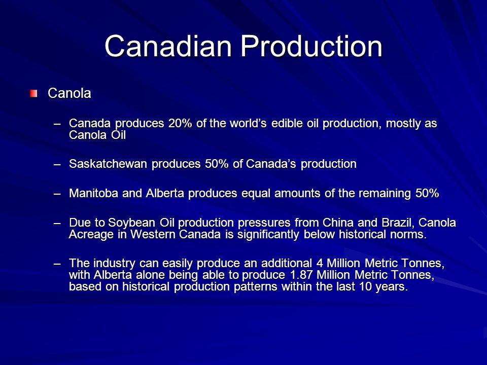 Canadian Production Canola