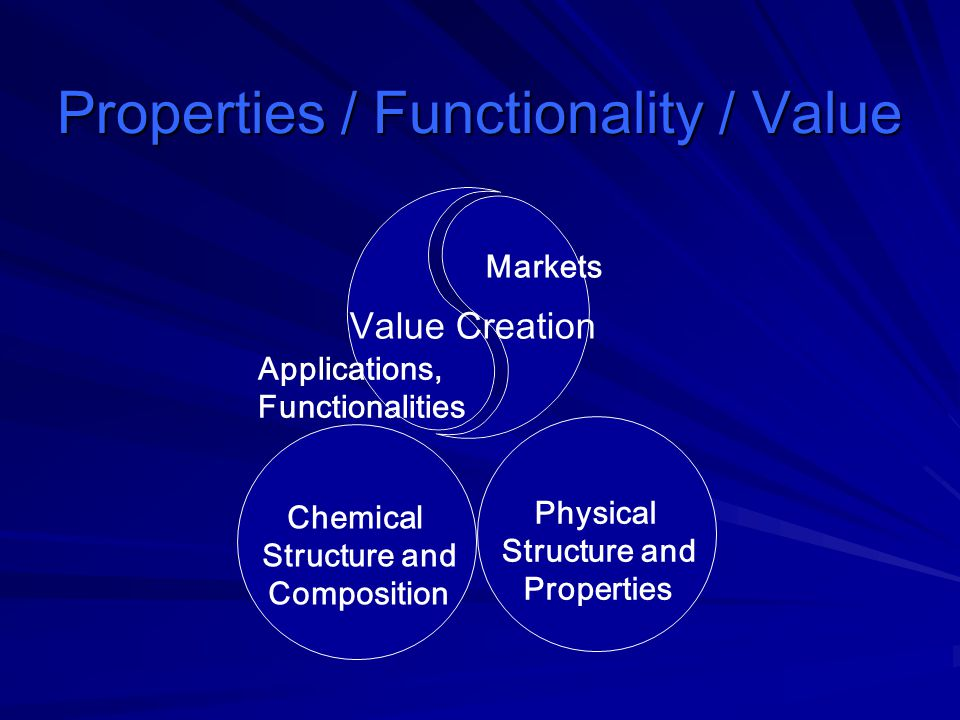 Properties / Functionality / Value