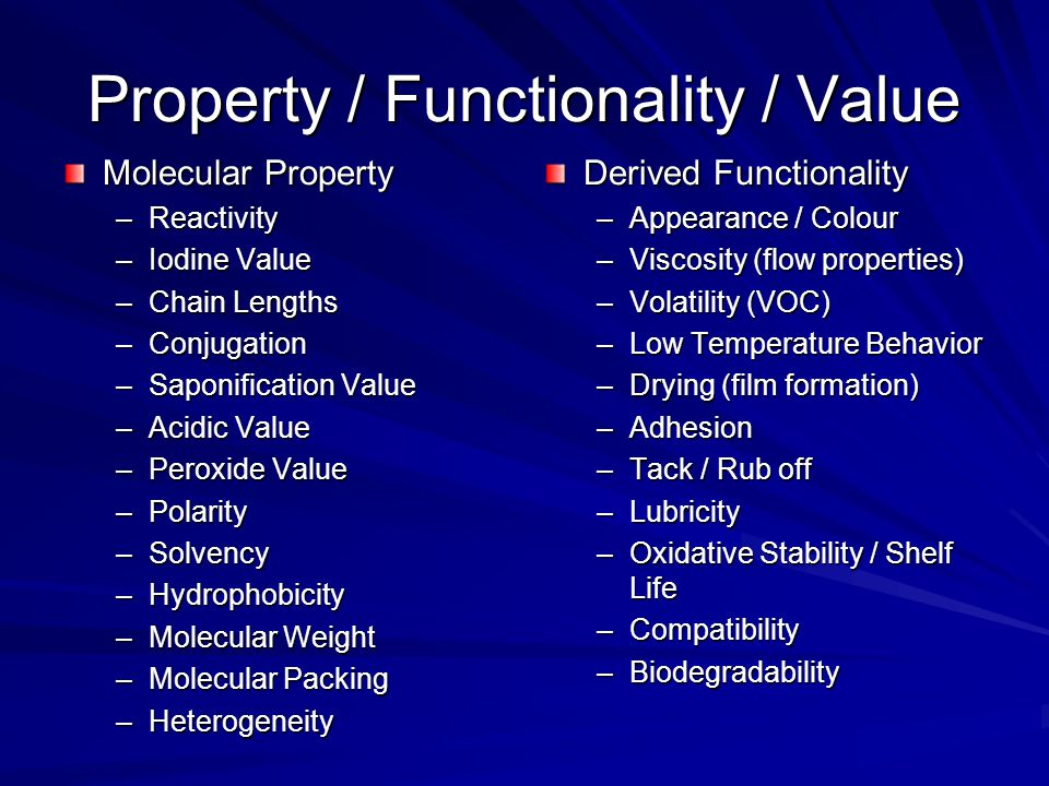 Property / Functionality / Value