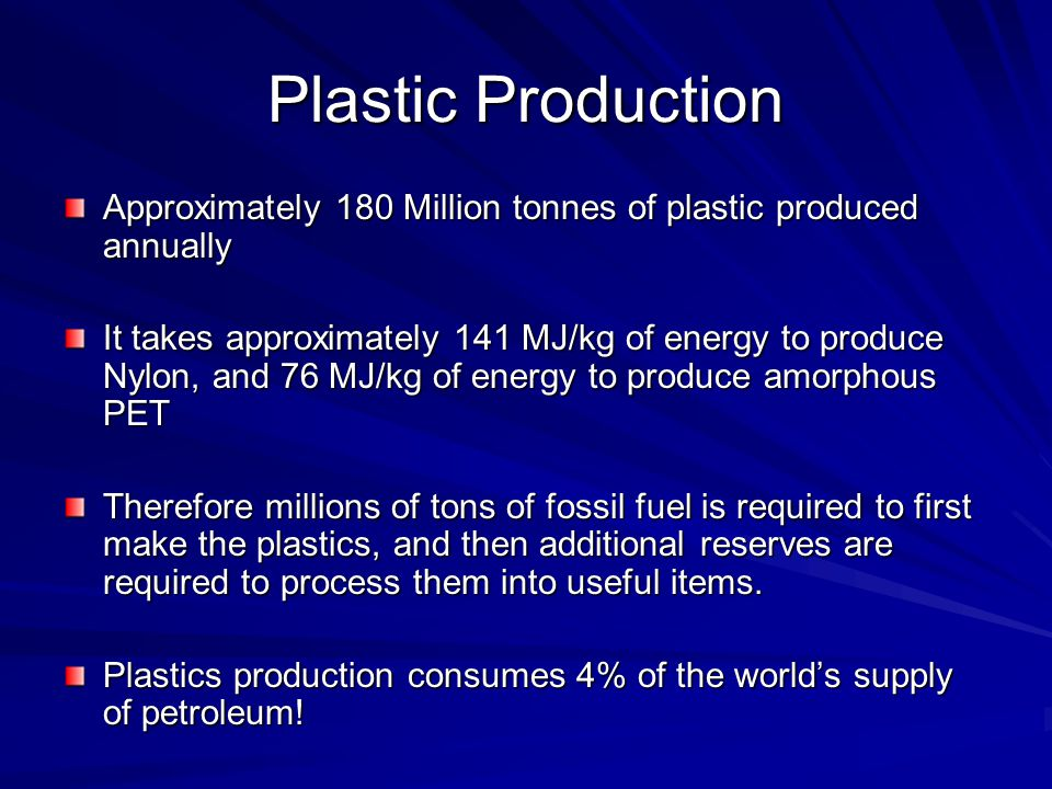 Plastic Production Approximately 180 Million tonnes of plastic produced annually.