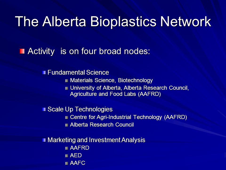 The Alberta Bioplastics Network