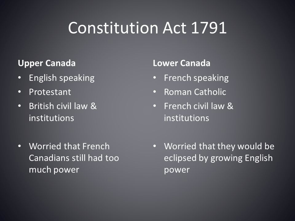 Constitution Act 1791 Upper Canada Lower Canada English speaking