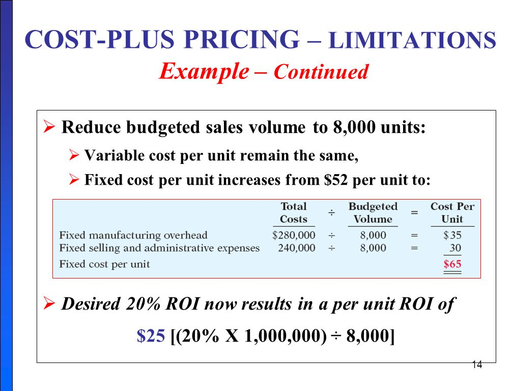 COST-PLUS PRICING – LIMITATIONS Example – Continued