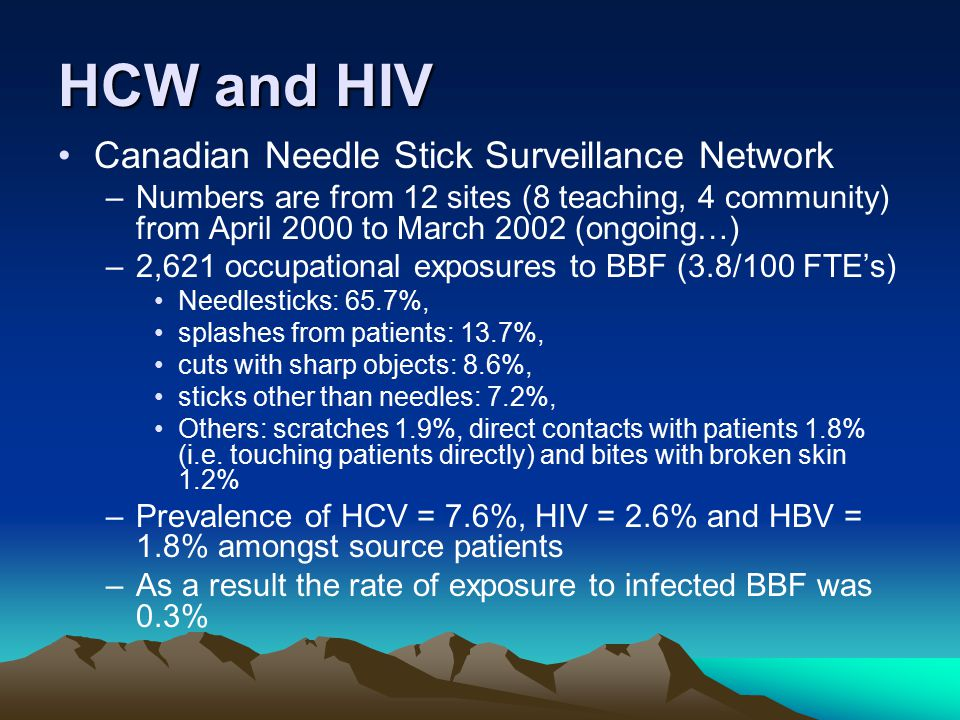 HCW and HIV Canadian Needle Stick Surveillance Network