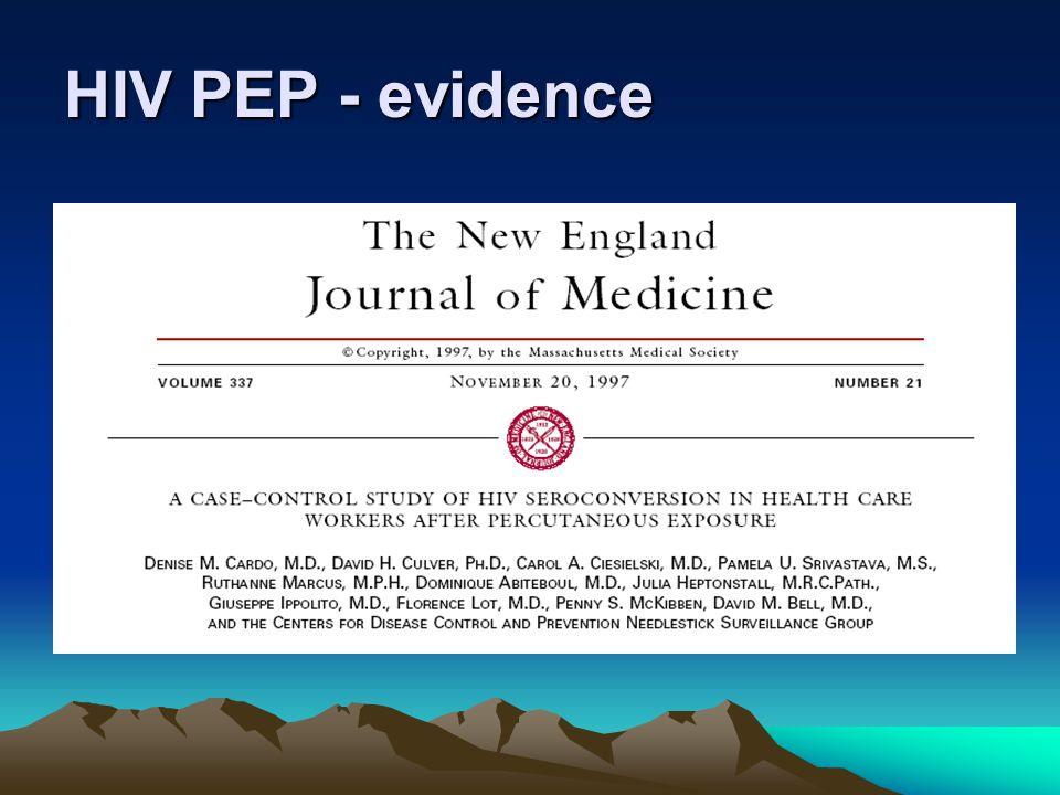 HIV PEP - evidence