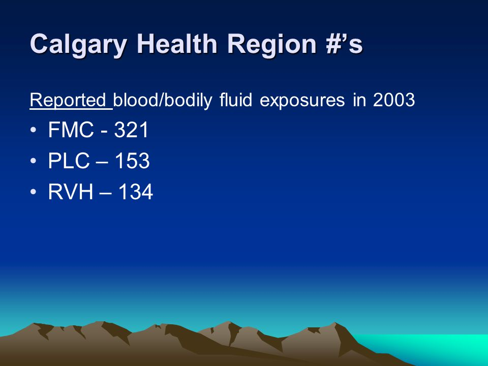 Calgary Health Region #'s