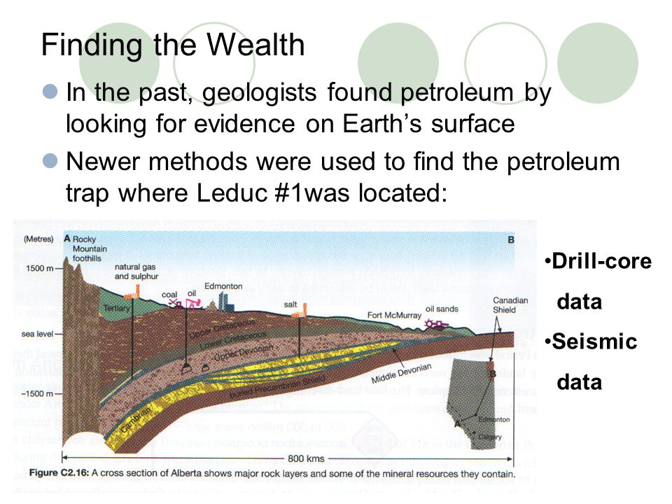 Finding the Wealth In the past, geologists found petroleum by looking for evidence on Earth's surface.