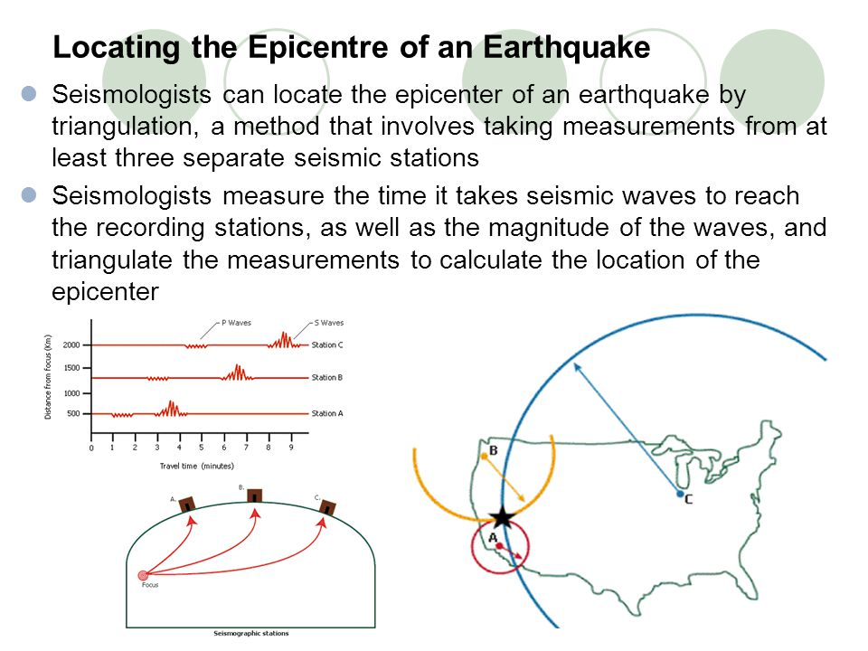 Locating the Epicentre of an Earthquake