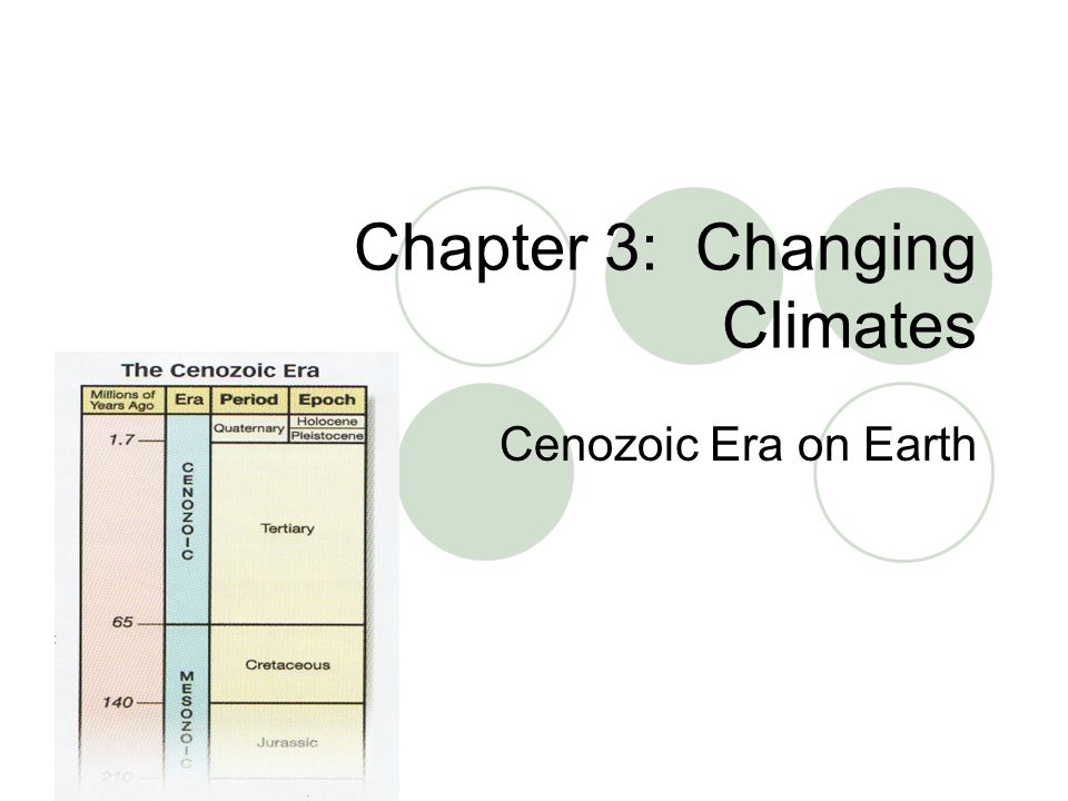 Chapter 3: Changing Climates
