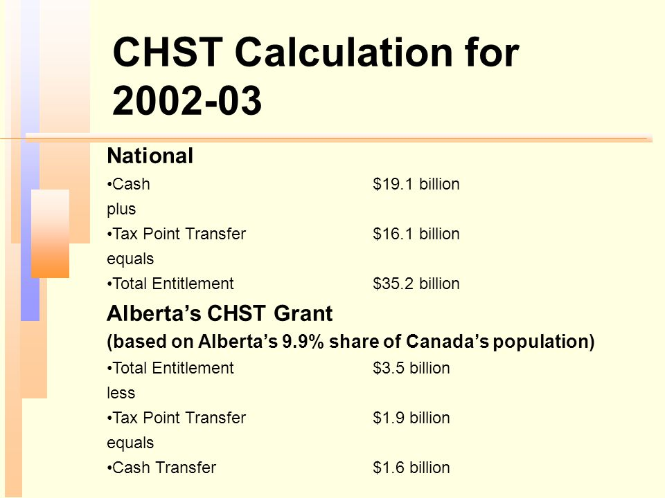 CHST Calculation for 2002-03 National Alberta's CHST Grant