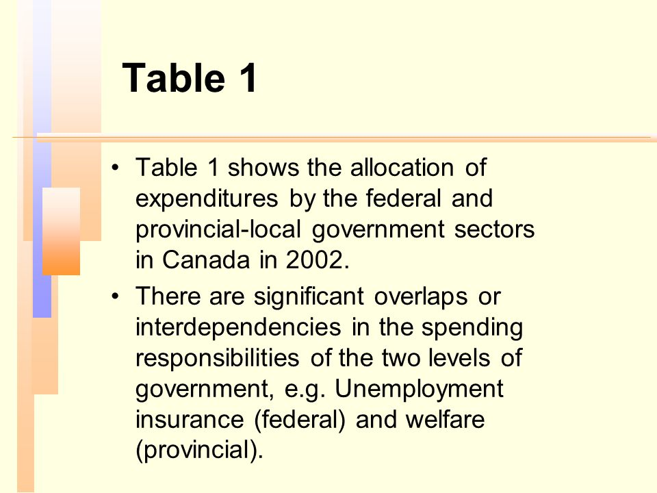 Table 1 Table 1 shows the allocation of expenditures by the federal and provincial-local government sectors in Canada in 2002.