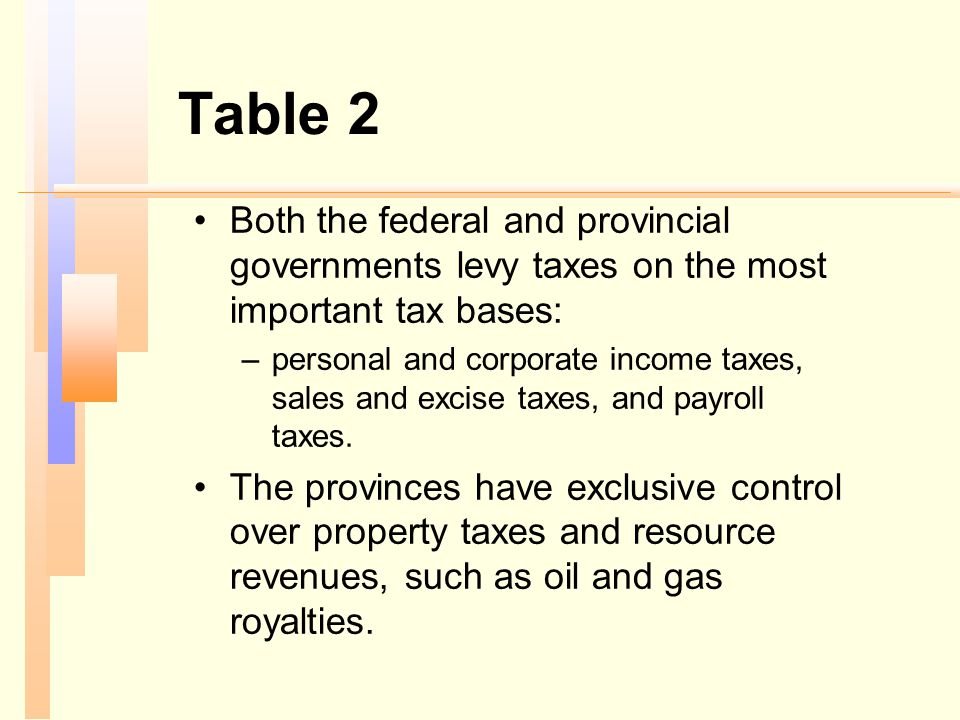 Table 2 Both the federal and provincial governments levy taxes on the most important tax bases: