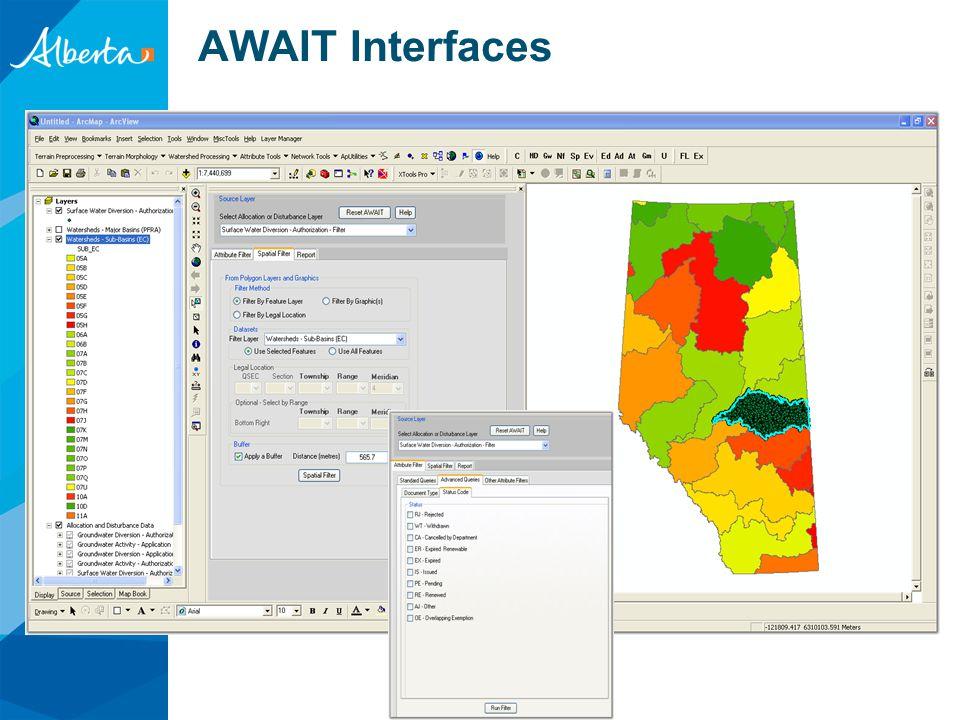 AWAIT Interfaces