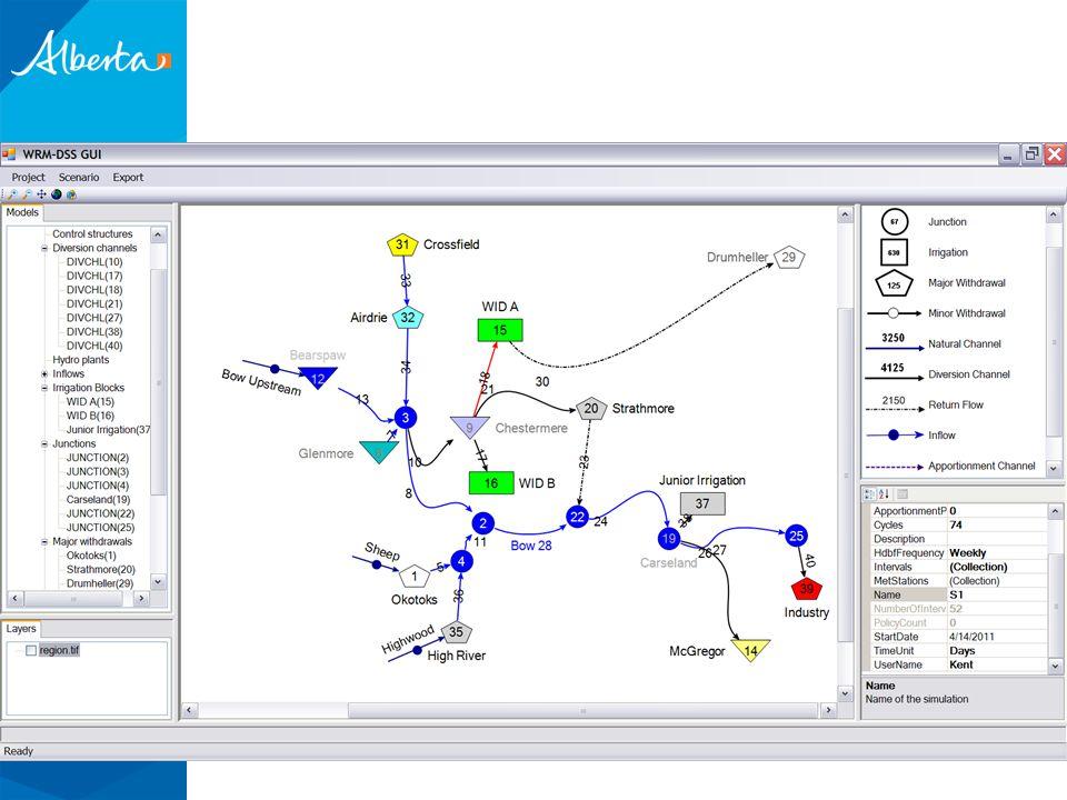 Screen shot of GUI utility