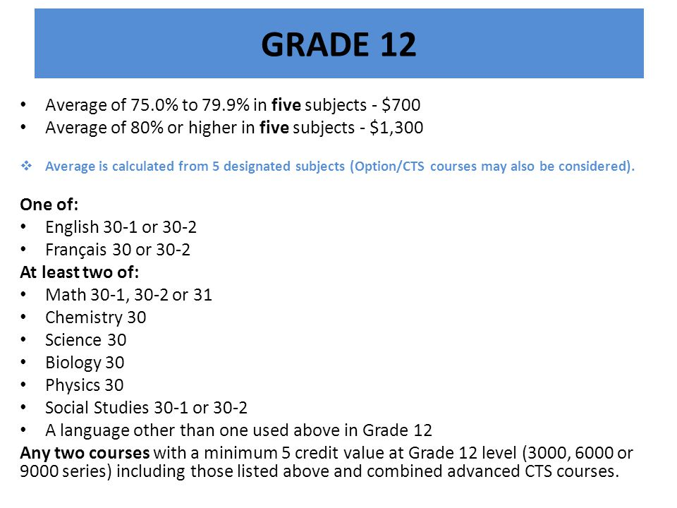 GRADE 12 Average of 75.0% to 79.9% in five subjects - $700