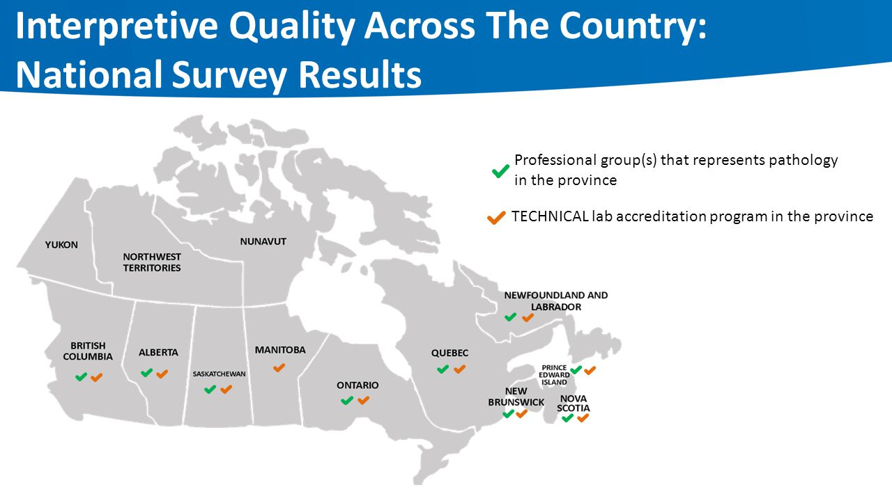 Interpretive Quality Across The Country: National Survey Results